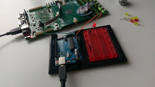 Prozessrechentechnik