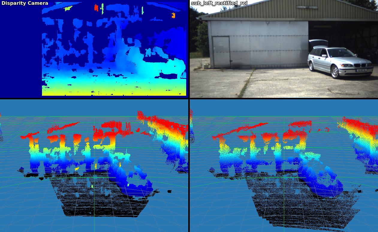 3D-Punktewolke (Stereo)