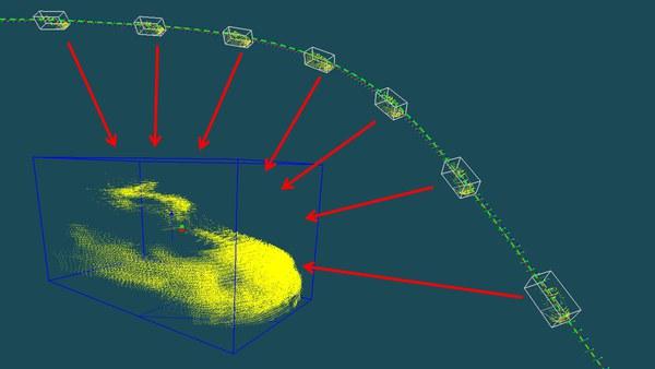 Nutzung von Form, Bewegung und Kontext zur Objektklassifikation in 3D-Punktwolken (DFG)