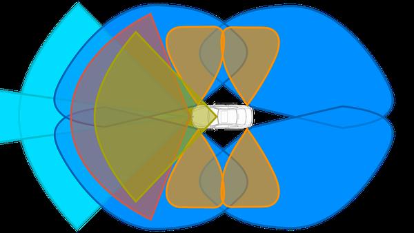 Heterogene Sensordatenfusion