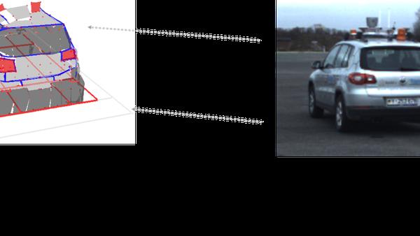 Modellbasiertes Fahrzeugtracking