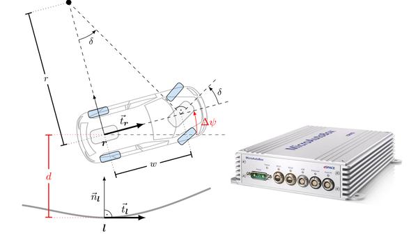 Untergrundadaptive Fahrzeugregelung für autonome Fahrzeuge