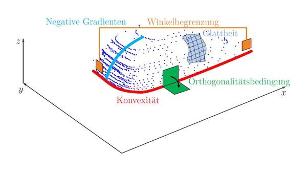 Dr.-Ing. Philipp Steinemann, M.Sc.