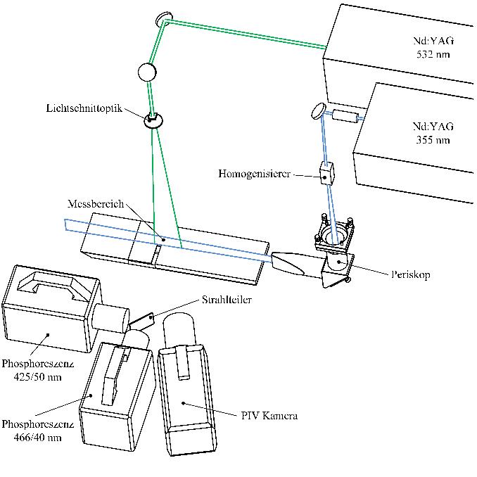 Messtechnik1.png