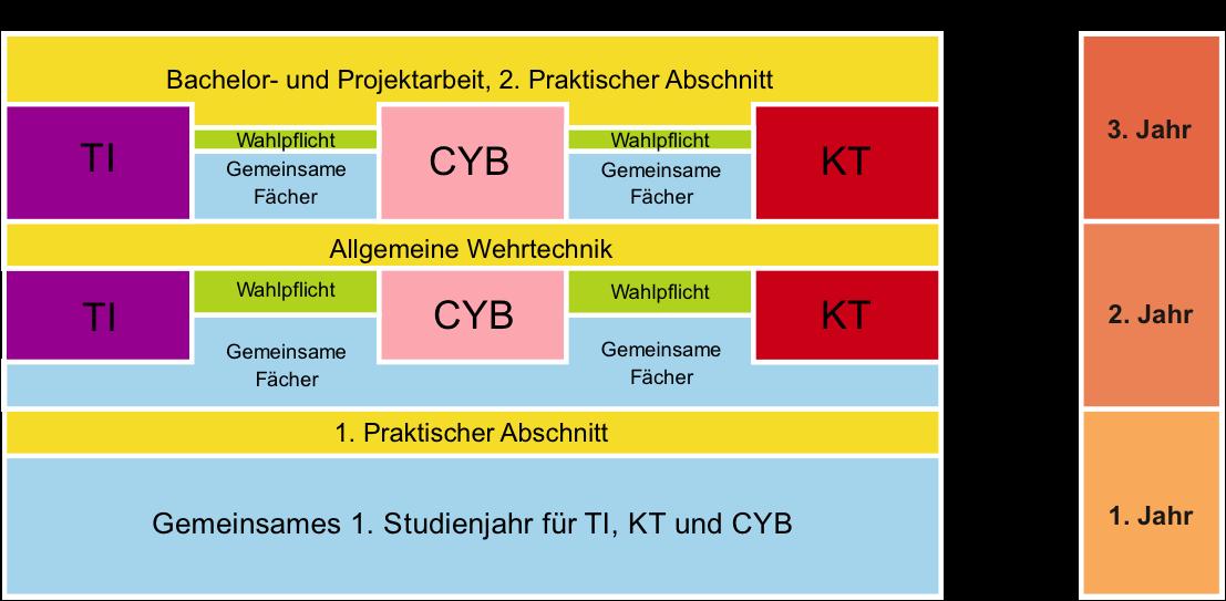 Https://Www.Unibw.De/Wehrtechnik/Unbenannt.Png